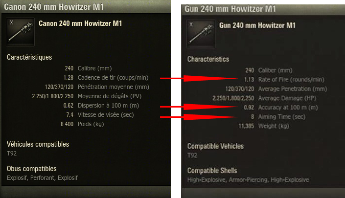 Patch 8.6 Arty86